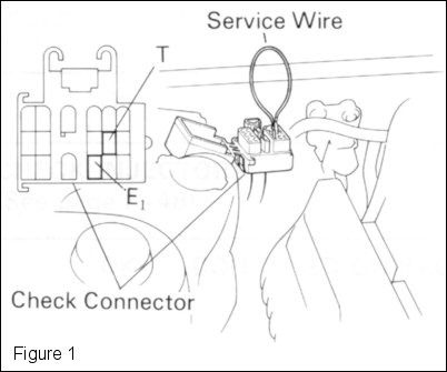 Shorting the appropriate diagnostics connector terminals